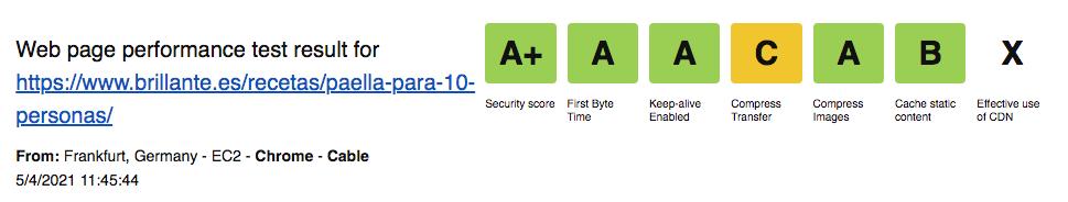 Test de rendimiento de página web de Arroz Brillante